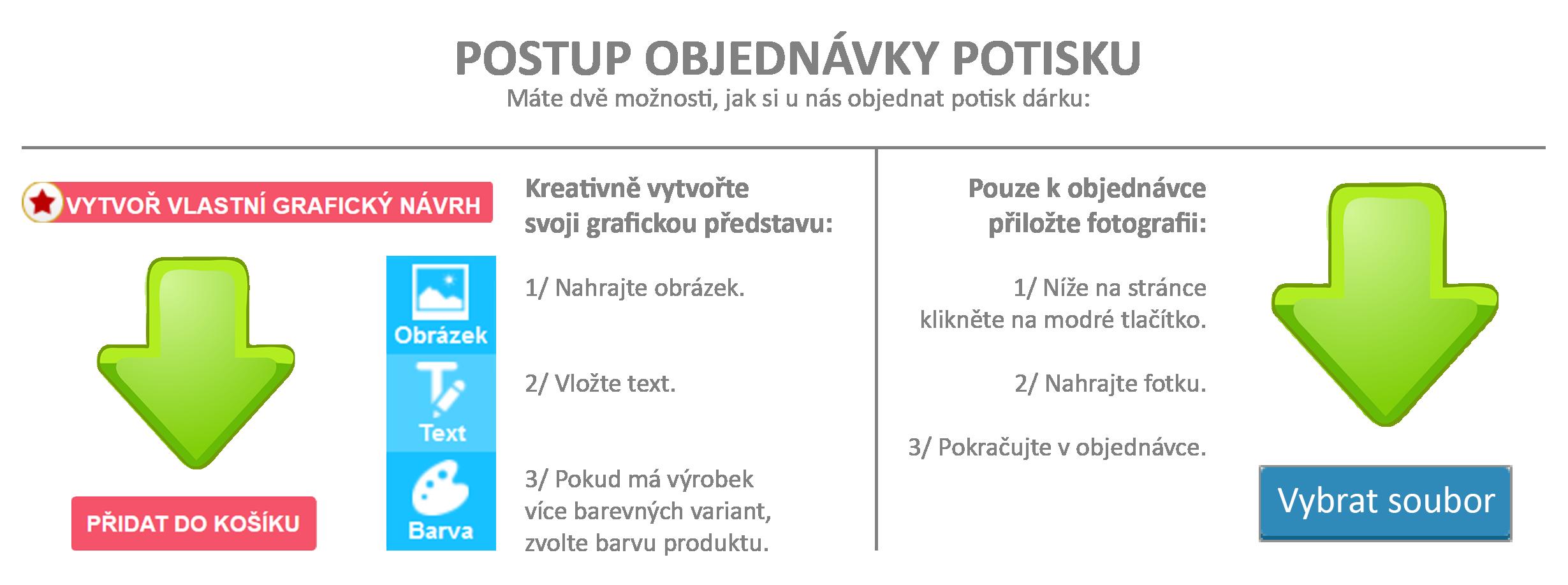navod_objednani